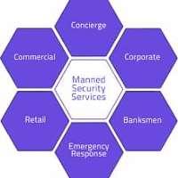SIA ABS SECURITY LTD UK