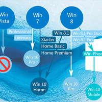 Windows 10 Help Support logo