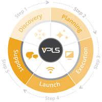 VPLS Inc logo