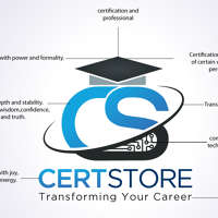 CertSolution